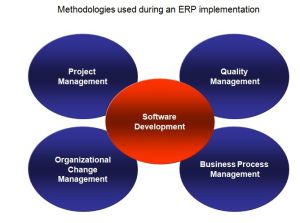 Methods, Disciplines required for ERP implementations