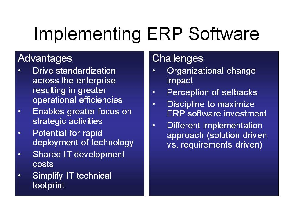 Business Solution Erp The Right Way