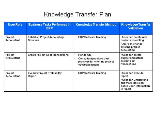 Knowledge Transfer Process for Consultants