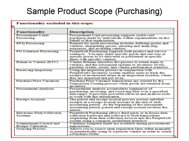 ERP Product Scope - Out of Scope