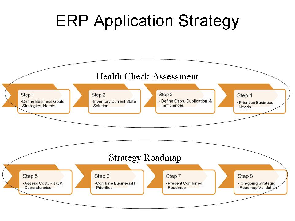 ERP Assessme... Quality Management Plan Template