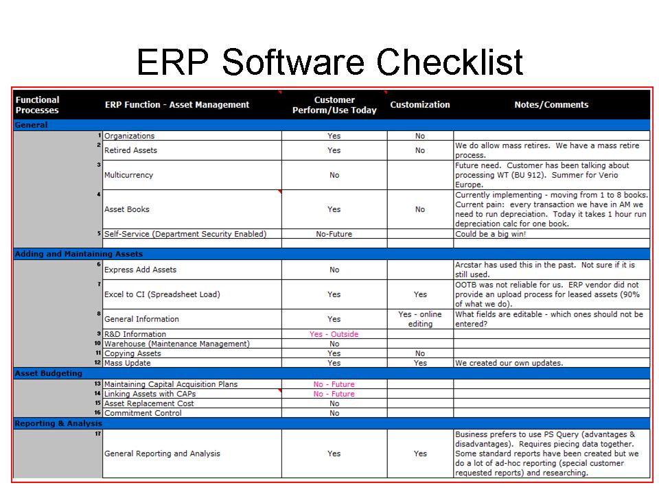 ERP Software Feature Assessment