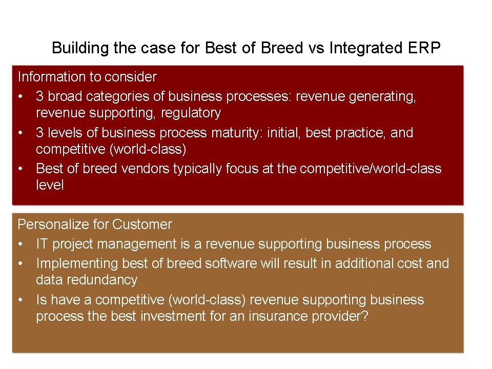 Outlining considerations for best of breed and integrated ERP