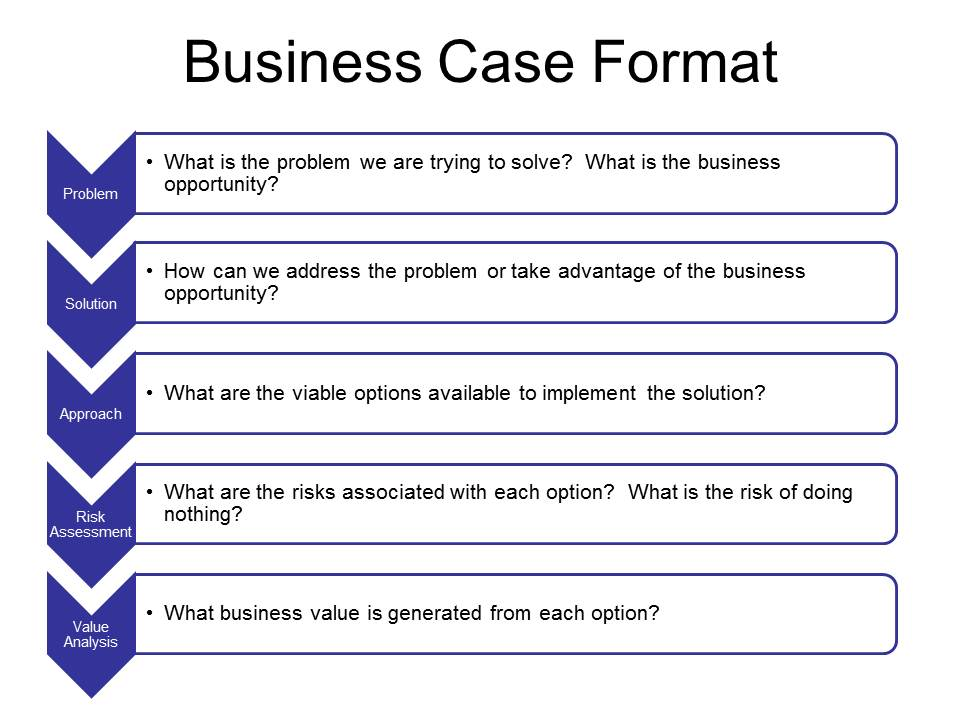 Developing a business case for erp customizations erp the right way valuation and justification for erp customization business case format lets briefly accmission Images