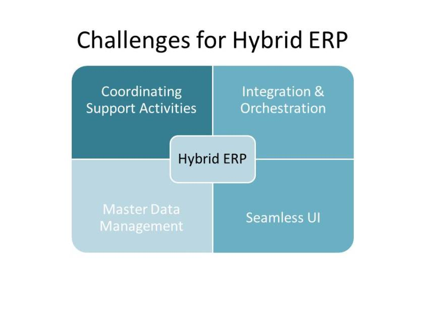 Challenges to address as we move to hybrid ERP