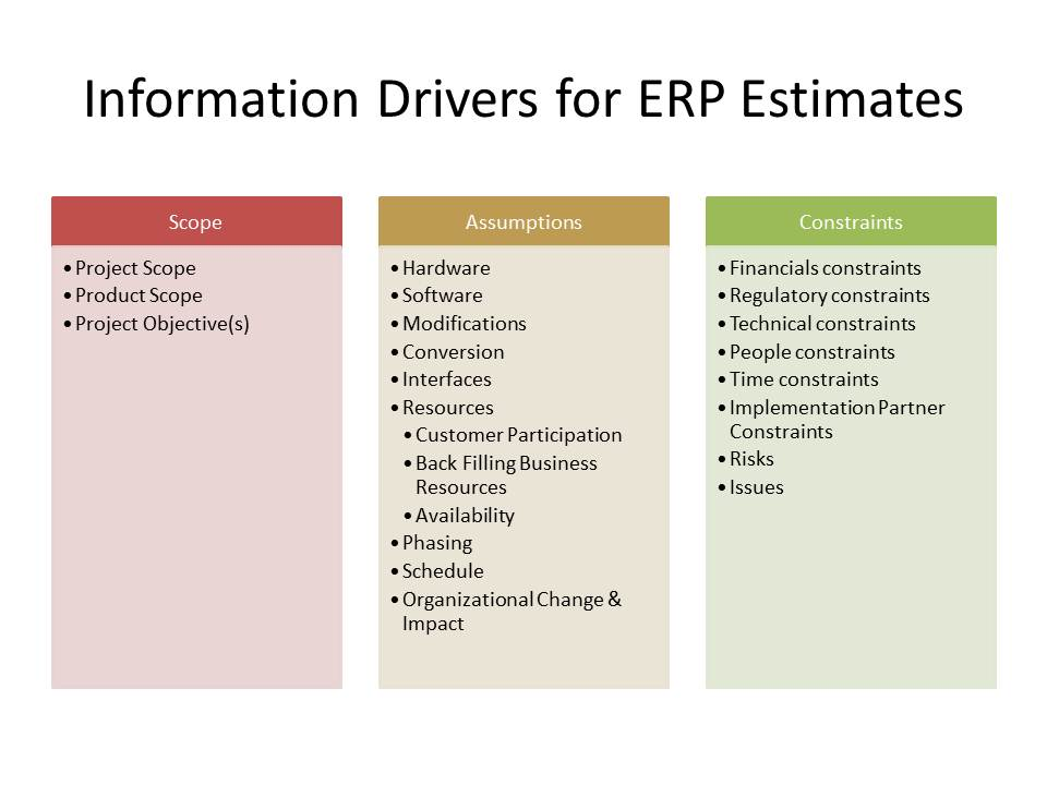 Information Drivers for ERP Implementation Estimates