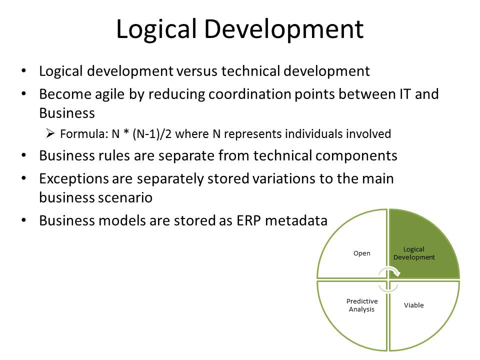 Logical Development