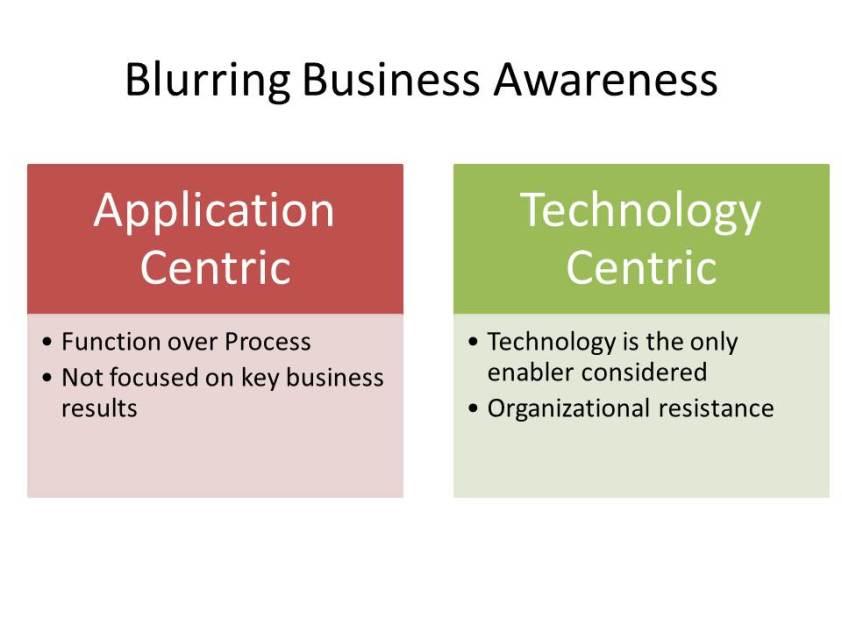 Losing Focus on Business-Awareness