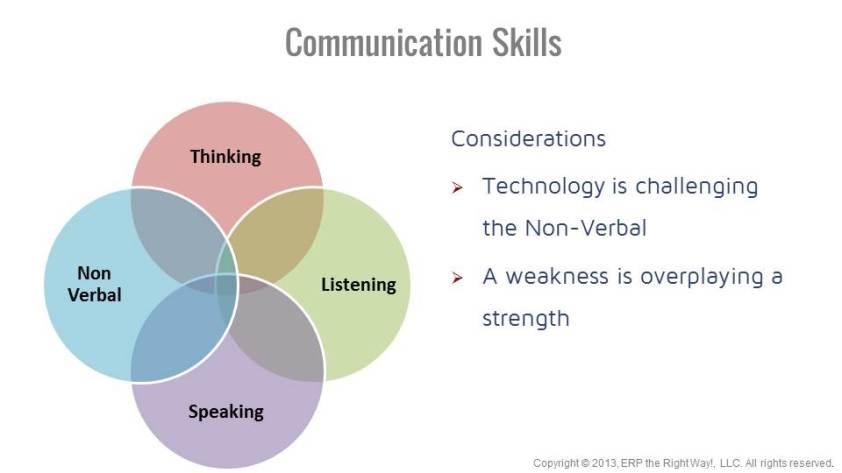 Key Communication Skills