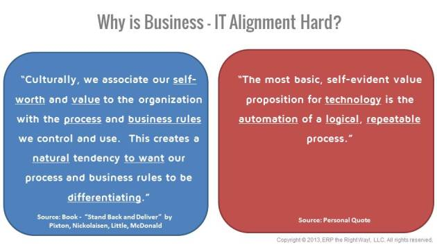 Business vs IT Value Perspective