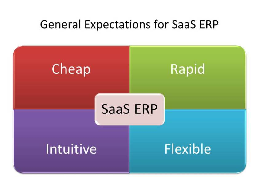 Common Expectations of SaaS ERP
