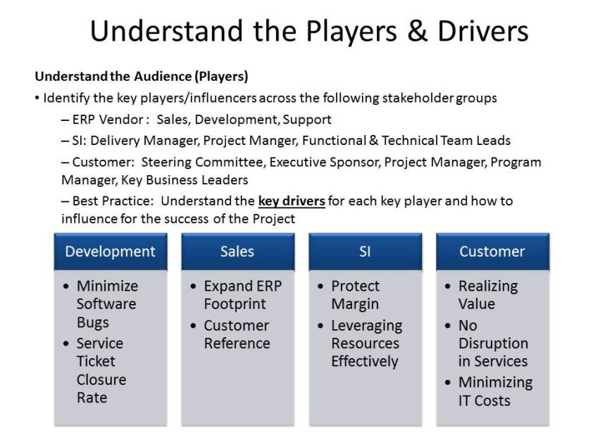 ERP Stakeholder Implicit Drivers