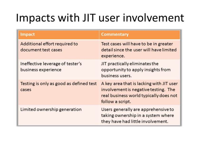 JIT User Enablement